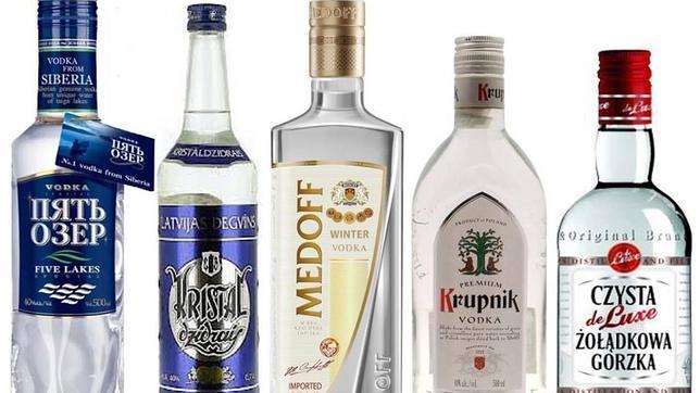 Crecimiento de consumo de Vodka en Chile