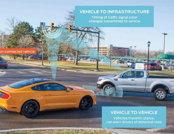 Ford anuncia importantes avances en movilidad que cambiarán la forma en que nos transportamos